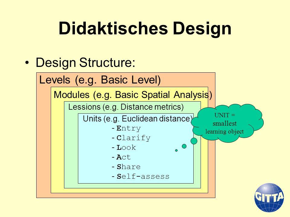 Didaktisches Design Design Structure: Levels (e.g. Basic Level) Modules (e.g. Basic Spatial Analysis) Lessions (e.g. Distance metrics) Units (e.g. Euc