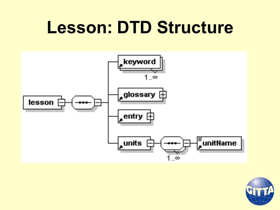 Lesson: DTD Structure