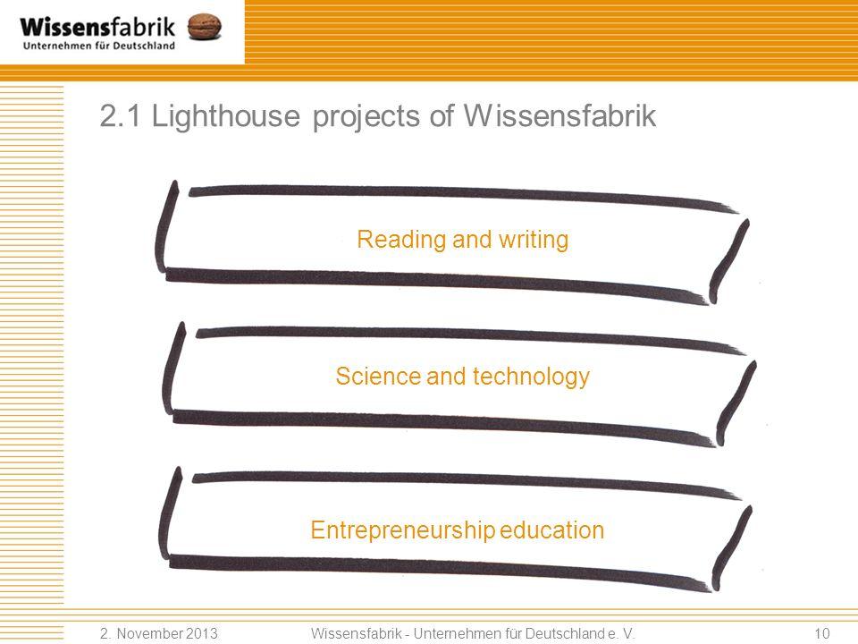 2. Portfolio in the field of education Wissensfabrik - Unternehmen für Deutschland e. V. 2. November 20139 Lighthouse projects: –Projects in the field