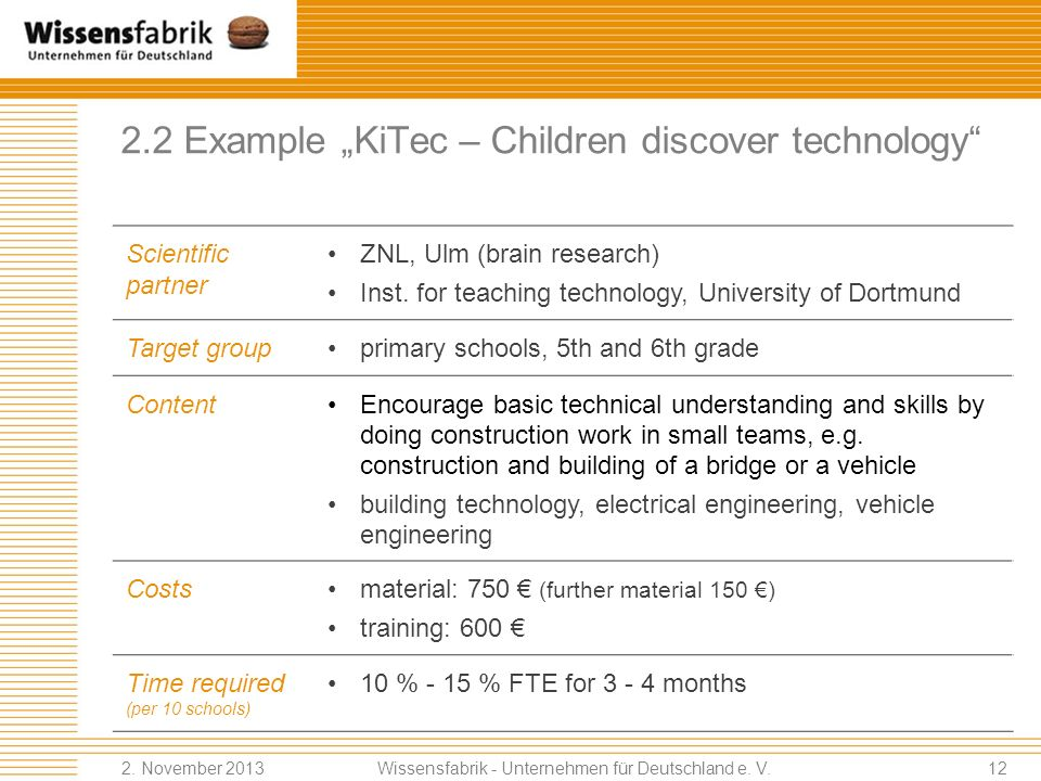2.2 Example KiTec – Children discover technology Wissensfabrik - Unternehmen für Deutschland e. V. 2. November 201311
