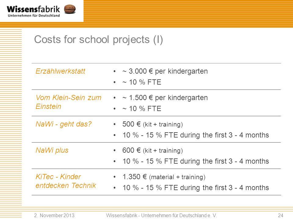 Costs for school projects (I) Erzählwerkstatt ~ 3.000 per kindergarten ~ 10 % FTE Vom Klein-Sein zum Einstein ~ 1.500 per kindergarten ~ 10 % FTE NaWi - geht das.