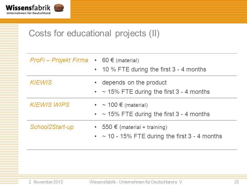 Costs for school projects (I) Erzählwerkstatt ~ 3.000 per kindergarten ~ 10 % FTE Vom Klein-Sein zum Einstein ~ 1.500 per kindergarten ~ 10 % FTE NaWi