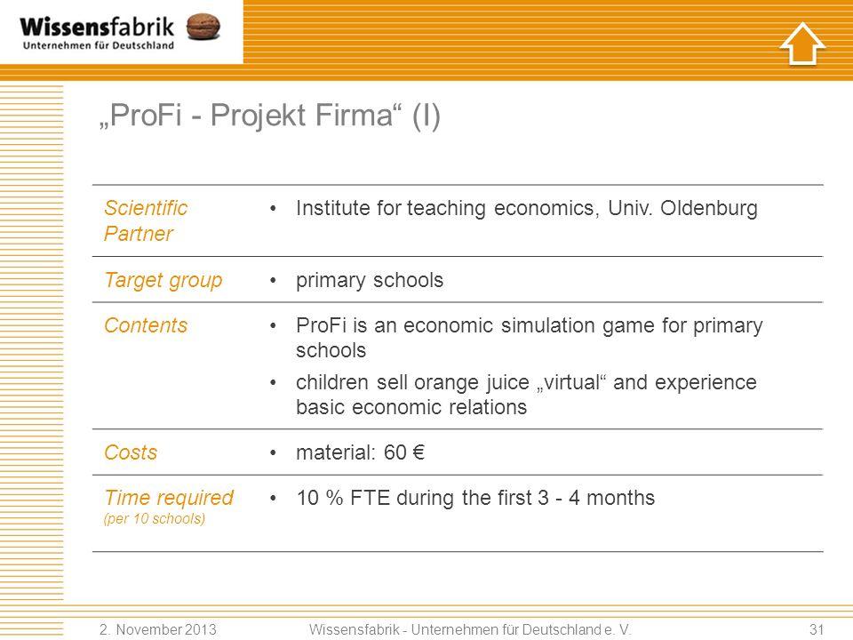 ProFi - Projekt Firma (I) Scientific Partner Institute for teaching economics, Univ.