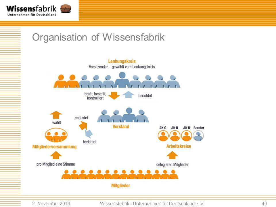 Founding fathers of Wissensfabrik Wissensfabrik - Unternehmen für Deutschland e. V. 2. November 201339 –Prof. Josef Gerstner (KSB) –Franz Fehrenbach (