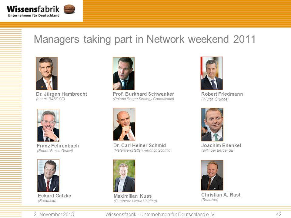 Member companies of Wissenfabrik (03/2012) Wissensfabrik - Unternehmen für Deutschland e. V. 2. November 201341