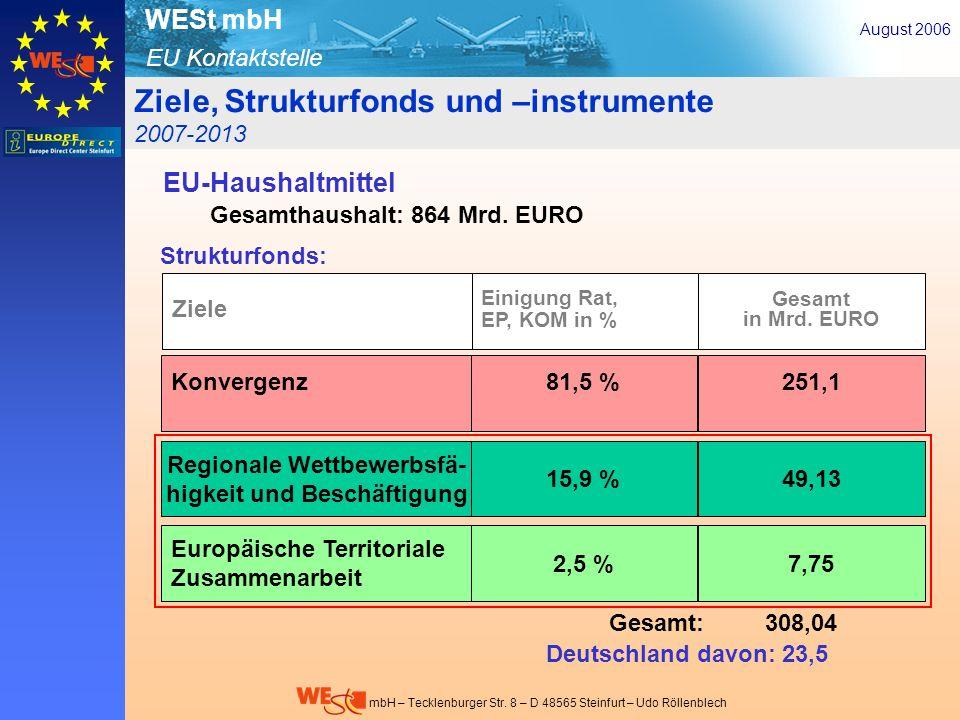 EU Kontaktstelle WESt mbH mbH – Tecklenburger Str. 8 – D 48565 Steinfurt – Udo Röllenblech August 2006 Ziele, Strukturfonds und –instrumente 2007-2013