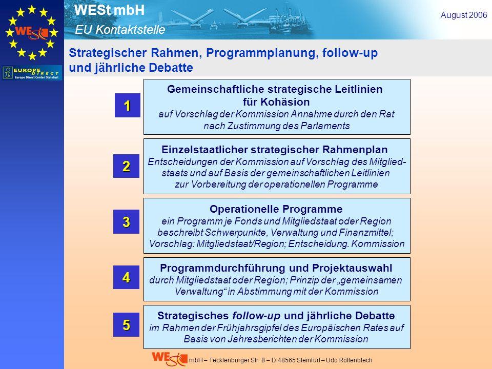 EU Kontaktstelle WESt mbH mbH – Tecklenburger Str. 8 – D 48565 Steinfurt – Udo Röllenblech August 2006 Strategischer Rahmen, Programmplanung, follow-u