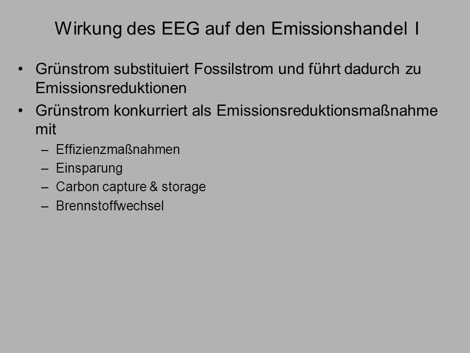 Wirkung des EEG auf den Emissionshandel II Beeinflussung des CO2-Zertifikatemarktes durch das EEG bei geschlossener Koexistenz P EEG GVK Grünstrom Grenzvermeidungs- kosten, Zertifikatepreis & spezifische Differenzkosten des EEG Reduktionsmenge GVK SonstigeReduktionsmaßnahmen P CO 2 Q 2 Grünstrom Quelle: Eigene Darstellung nach Bräuer et al.