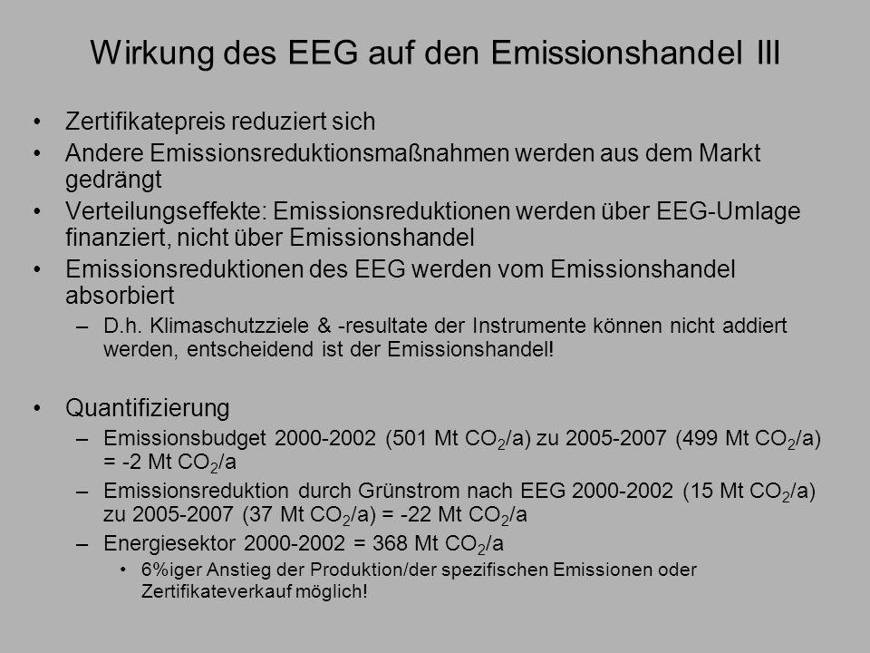 Wirkung des EEG auf den Emissionshandel IV Bewertung –Begründung des EEG wird angreifbar –Geringerer Anpassungsdruck für Emissionshandelsteilnehmer Handlungsoptionen –Einbeziehung der von EEG-vergütetem Grünstrom verursachten Emissionsreduktionen ins Emissionsbudget Wird von der EU-Kommission gefordert Früherer Entwurf des NAP sah dies auch vor Für jede Handelsperiode erneut ex ante auf der Basis von Prognosen Führt zu geringerem Reduktionsdruck in den nicht vom Emissionshandel erfassten Sektoren –Änderung der Begründung des EEG Kein eigenständiger Klimaschutzeffekt Behebt Defizite des Emissionshandels/Fokus auf Nicht-Klimaschutzziele