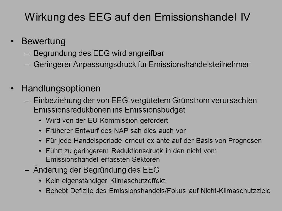 Wirkung des Emissionshandels auf die Grünstromproduktion I Übertragungsregel im NAP benachteiligt erneuerbare gegenüber fossilen Energieträgern –Bei Anlagenstilllegung können zugeteilte Zertifikate für 4 Jahre auf Neuanlagen übertragen werden Führt meist zu Überausstattung mit Zertifikaten = finanzieller Vorteil.
