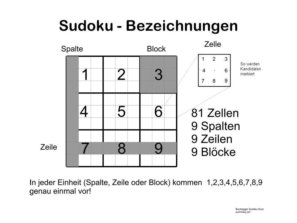 Sudoku - Bezeichnungen So werden Kandidaten markiert