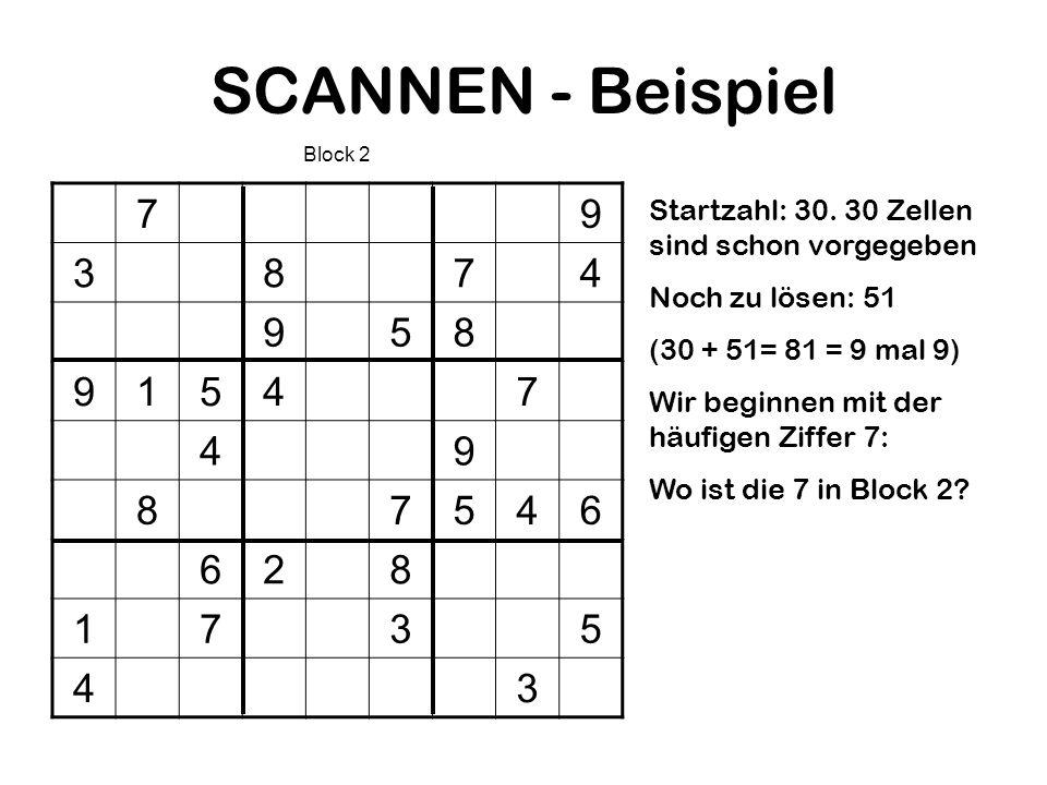 SCANNEN - Beispiel 79 3874 958 91547 49 87546 628 1735 43 Startzahl: 30. 30 Zellen sind schon vorgegeben Noch zu lösen: 51 (30 + 51= 81 = 9 mal 9) Wir