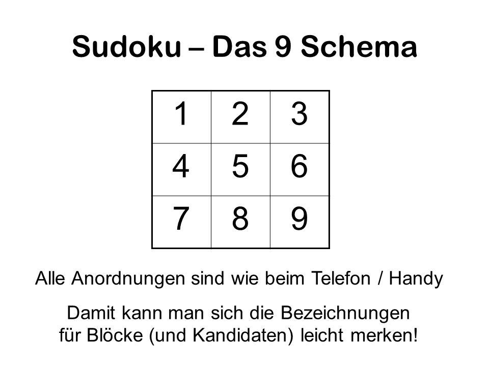 Sudoku – Das 9 Schema Alle Anordnungen sind wie beim Telefon / Handy Damit kann man sich die Bezeichnungen für Blöcke (und Kandidaten) leicht merken!