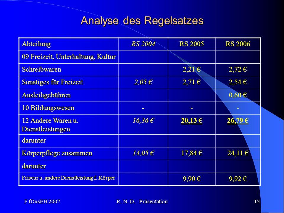 F fDusEH 2007R. N. D. Präsentation13 Analyse des Regelsatzes AbteilungRS 2004RS 2005RS 2006 09 Freizeit, Unterhaltung, Kultur Schreibwaren2,21 2,72 So