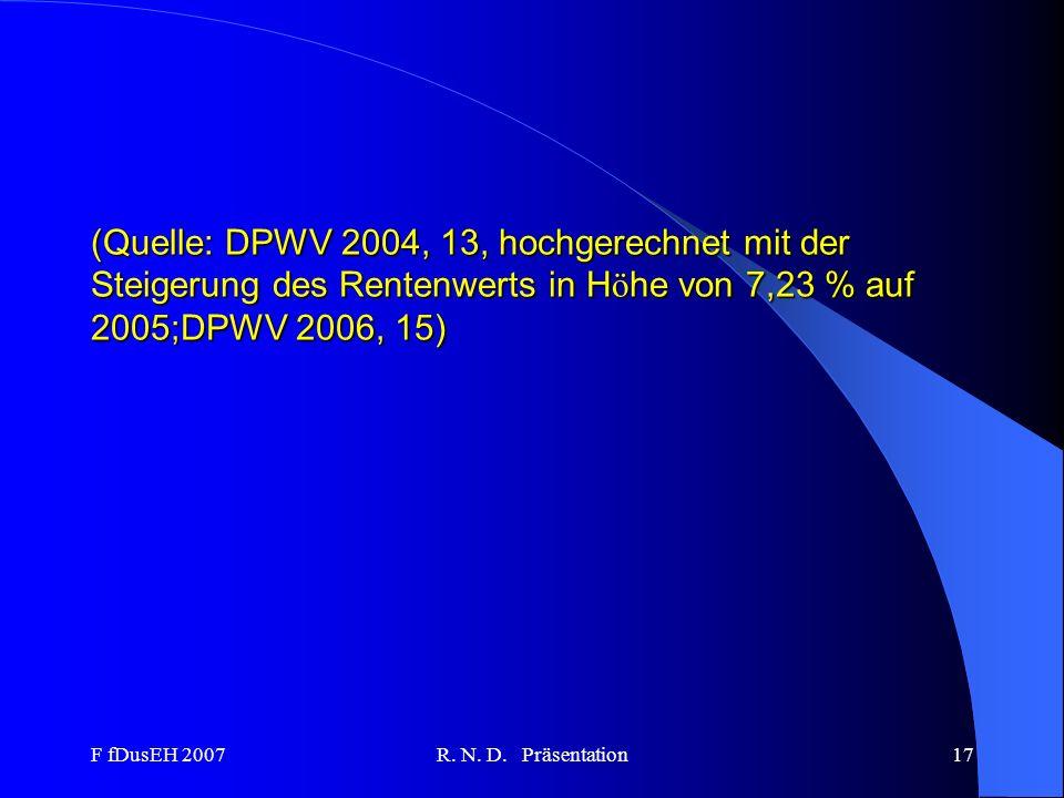 F fDusEH 2007R. N. D. Präsentation17 (Quelle: DPWV 2004, 13, hochgerechnet mit der Steigerung des Rentenwerts in H ö he von 7,23 % auf 2005;DPWV 2006,