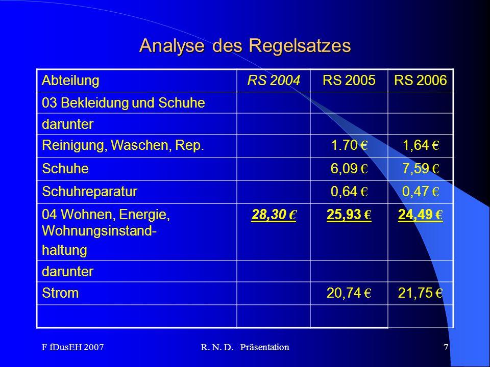 F fDusEH 2007R. N. D. Präsentation7 Analyse des Regelsatzes AbteilungRS 2004RS 2005RS 2006 03 Bekleidung und Schuhe darunter Reinigung, Waschen, Rep.1