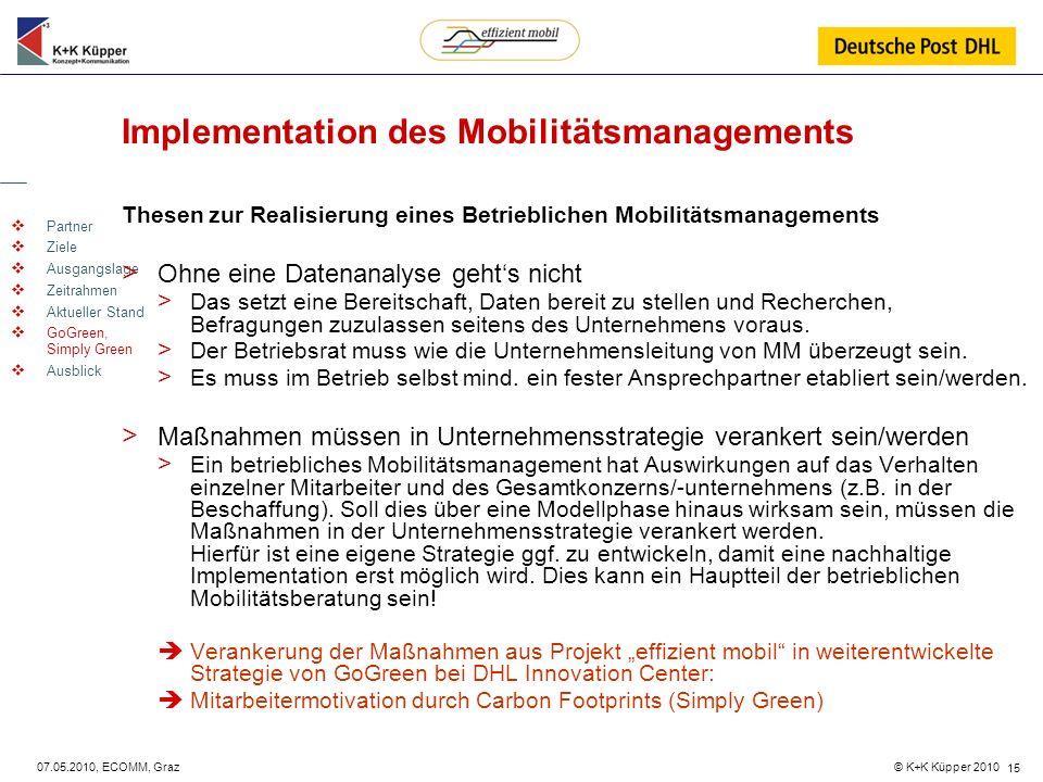 © K+K Küpper 2010 07.05.2010, ECOMM, Graz 15 Implementation des Mobilitätsmanagements Partner Ziele Ausgangslage Zeitrahmen Aktueller Stand GoGreen, S
