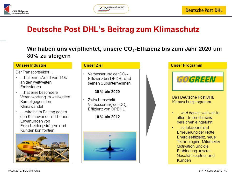 © K+K Küpper 2010 07.05.2010, ECOMM, Graz 16 Deutsche Post DHLs Beitrag zum Klimaschutz Wir haben uns verpflichtet, unsere CO 2 -Effizienz bis zum Jah