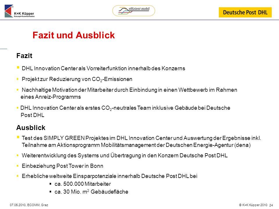 © K+K Küpper 2010 07.05.2010, ECOMM, Graz 24 Fazit und Ausblick Fazit DHL Innovation Center als Vorreiterfunktion innerhalb des Konzerns Projekt zur R