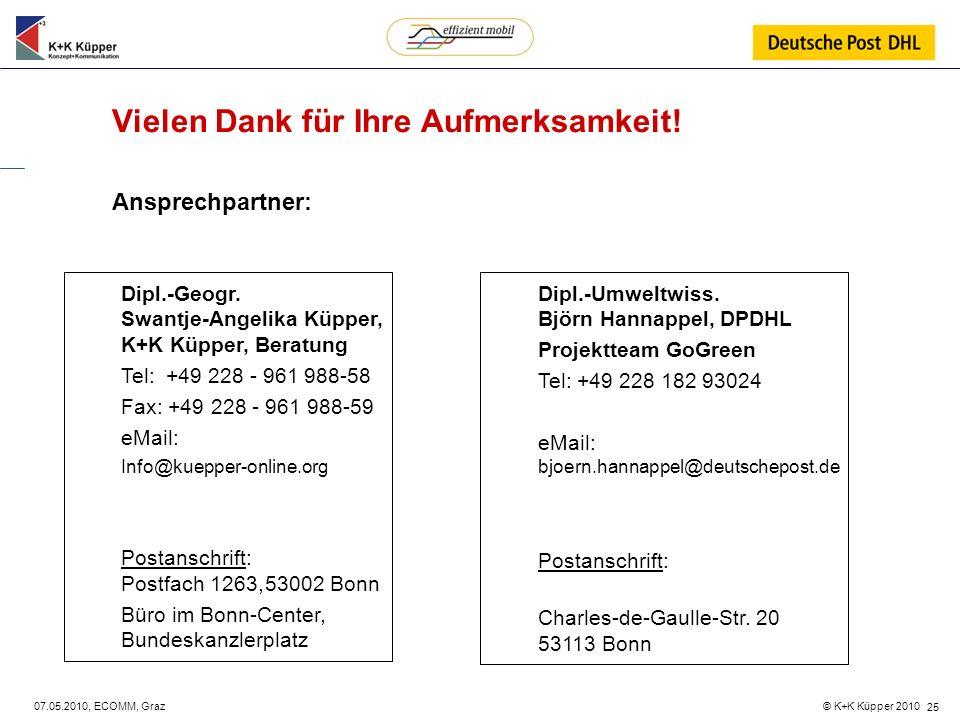 © K+K Küpper 2010 07.05.2010, ECOMM, Graz 25 Vielen Dank für Ihre Aufmerksamkeit! Ansprechpartner: Dipl.-Geogr. Swantje-Angelika Küpper, K+K Küpper, B
