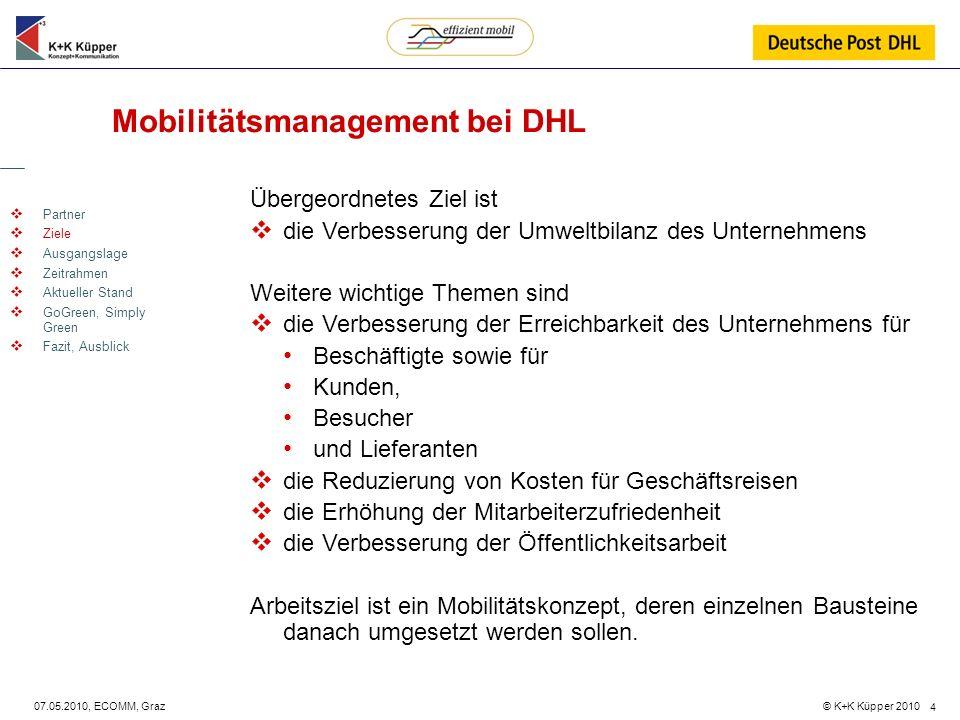 © K+K Küpper 2010 07.05.2010, ECOMM, Graz 4 Mobilitätsmanagement bei DHL Partner Ziele Ausgangslage Zeitrahmen Aktueller Stand GoGreen, Simply Green F