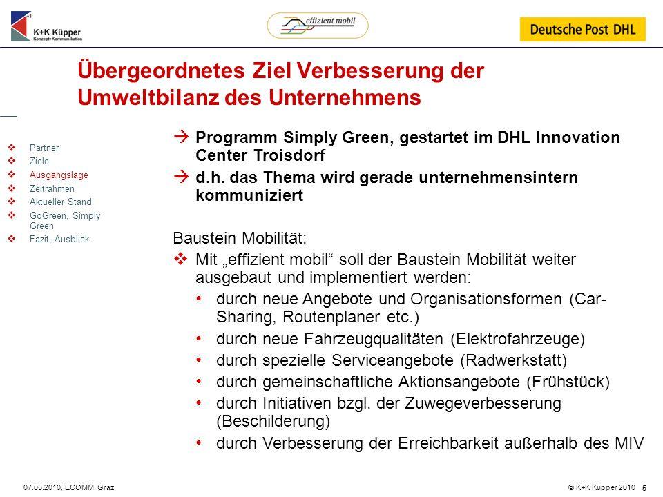 © K+K Küpper 2010 07.05.2010, ECOMM, Graz 5 Übergeordnetes Ziel Verbesserung der Umweltbilanz des Unternehmens Partner Ziele Ausgangslage Zeitrahmen A
