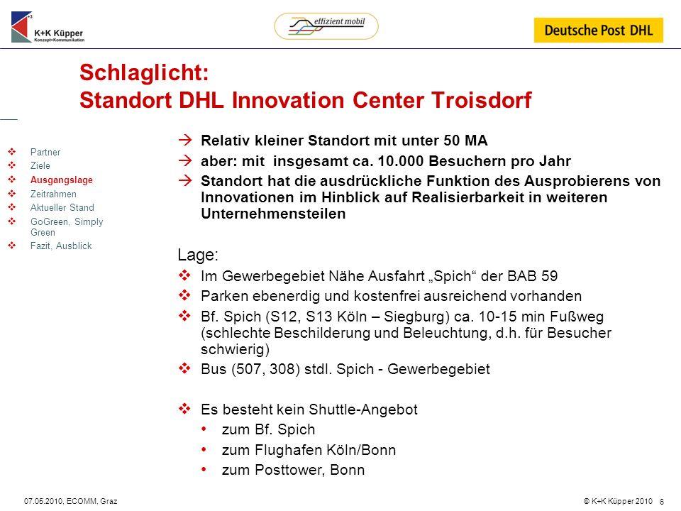 © K+K Küpper 2010 07.05.2010, ECOMM, Graz 6 Schlaglicht: Standort DHL Innovation Center Troisdorf Partner Ziele Ausgangslage Zeitrahmen Aktueller Stan