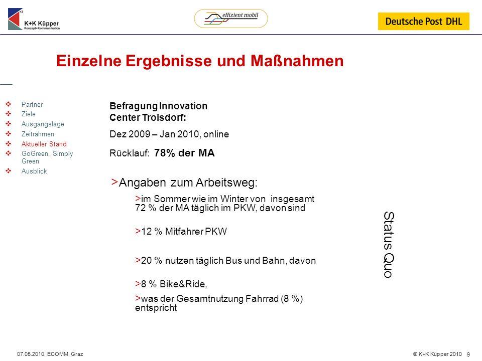 © K+K Küpper 2010 07.05.2010, ECOMM, Graz 9 Einzelne Ergebnisse und Maßnahmen Partner Ziele Ausgangslage Zeitrahmen Aktueller Stand GoGreen, Simply Gr
