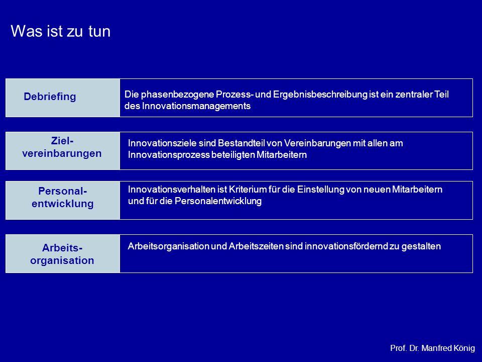 Prof. Dr. Manfred König Ziel- vereinbarungen Personal- entwicklung Arbeits- organisation Was ist zu tun Die phasenbezogene Prozess- und Ergebnisbeschr