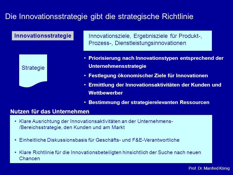 Prof. Dr. Manfred König Die Innovationsstrategie gibt die strategische Richtlinie Innovationsstrategie Innovationsziele, Ergebnisziele für Produkt-, P