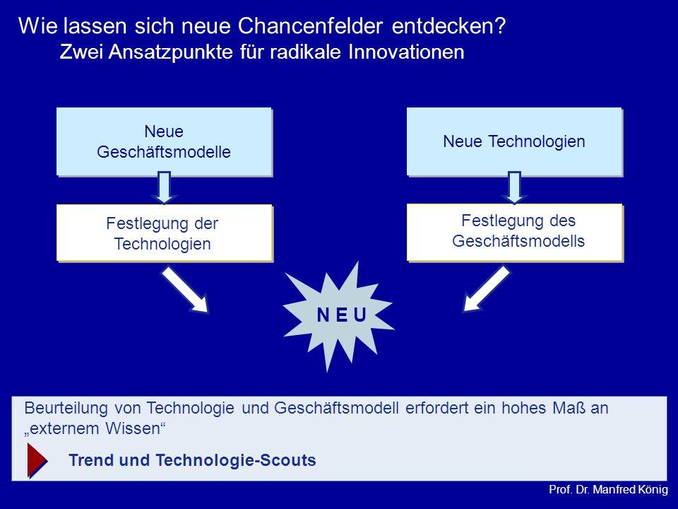 Prof. Dr. Manfred König Beurteilung von Technologie und Geschäftsmodell erfordert ein hohes Maß an externem Wissen Trend und Technologie-Scouts Wie la