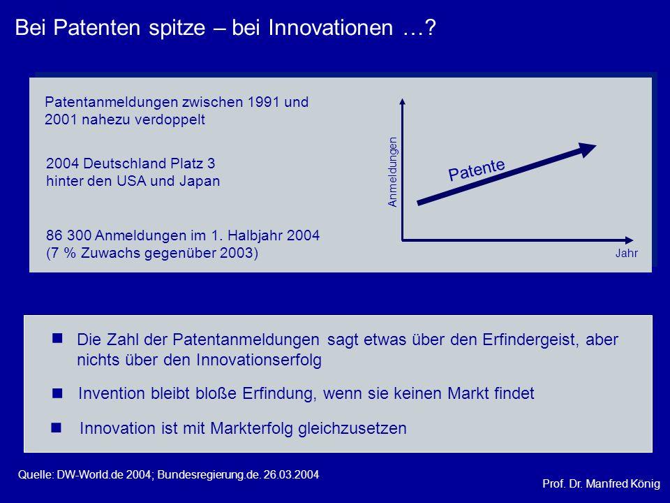 Prof. Dr. Manfred König Die Zahl der Patentanmeldungen sagt etwas über den Erfindergeist, aber nichts über den Innovationserfolg Innovation ist mit Ma