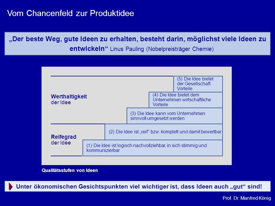 Prof. Dr. Manfred König Vom Chancenfeld zur Produktidee Der beste Weg, gute Ideen zu erhalten, besteht darin, möglichst viele Ideen zu entwickeln Linu