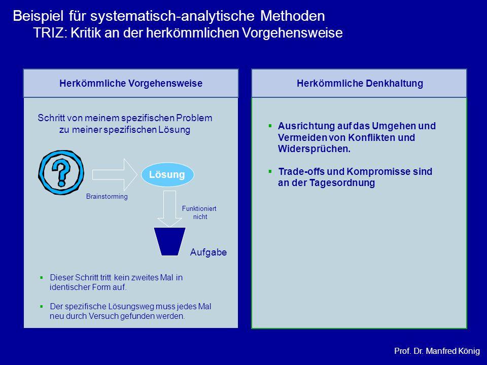 Prof. Dr. Manfred König Beispiel für systematisch-analytische Methoden TRIZ: Kritik an der herkömmlichen Vorgehensweise Herkömmliche Vorgehensweise Sc