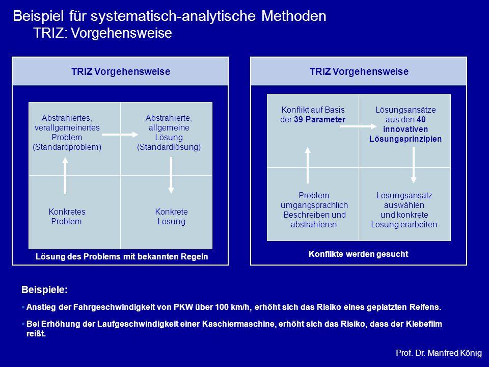 Prof. Dr. Manfred König Beispiel für systematisch-analytische Methoden TRIZ: Vorgehensweise TRIZ Vorgehensweise Konkretes Problem Abstrahiertes, veral