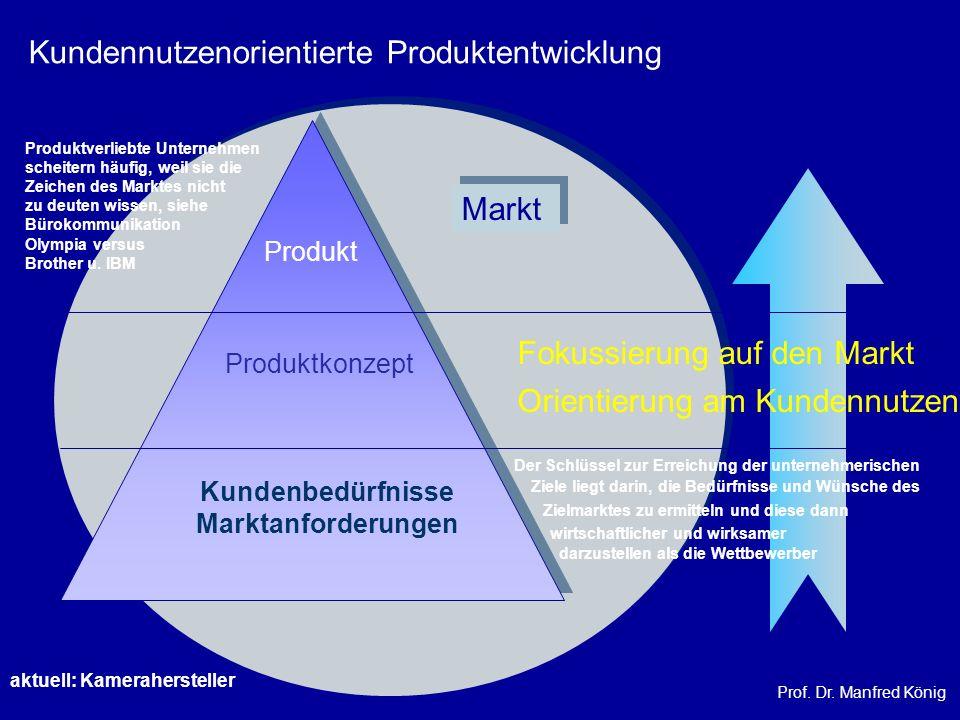 Prof. Dr. Manfred König Kundenbedürfnisse Marktanforderungen Produktkonzept Produkt Markt Kundennutzenorientierte Produktentwicklung darzustellen als