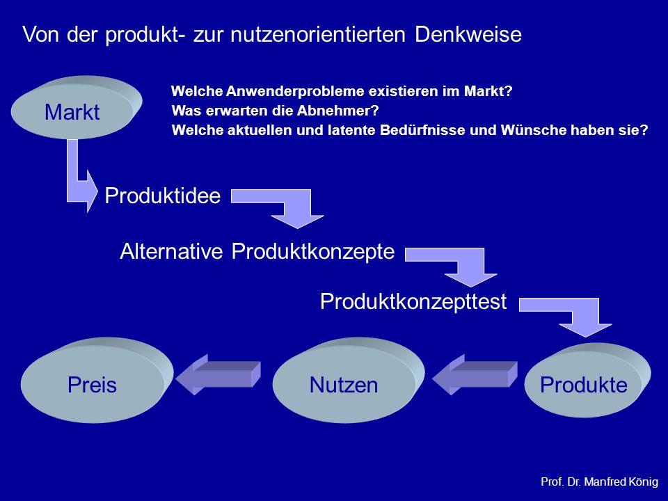 Prof. Dr. Manfred König Von der produkt- zur nutzenorientierten Denkweise Welche Anwenderprobleme existieren im Markt? Was erwarten die Abnehmer? Welc