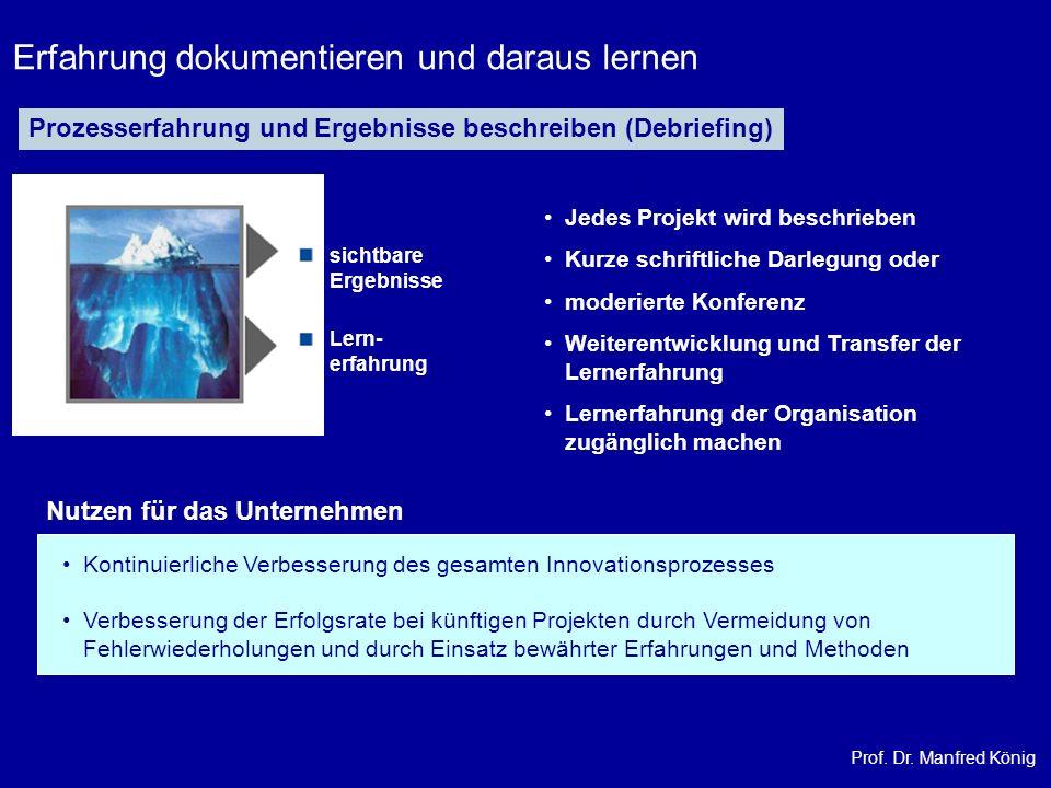 Prof. Dr. Manfred König Erfahrung dokumentieren und daraus lernen sichtbare Ergebnisse Lern- erfahrung Prozesserfahrung und Ergebnisse beschreiben (De