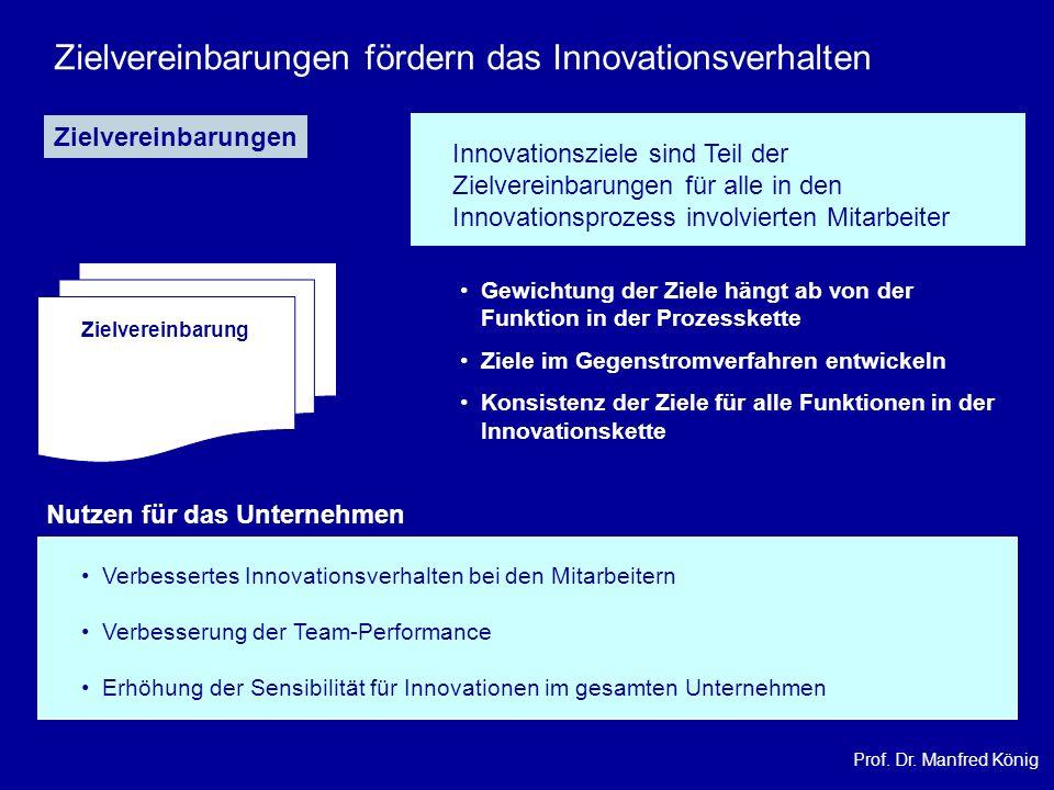 Prof. Dr. Manfred König Zielvereinbarungen fördern das Innovationsverhalten Zielvereinbarungen Innovationsziele sind Teil der Zielvereinbarungen für a