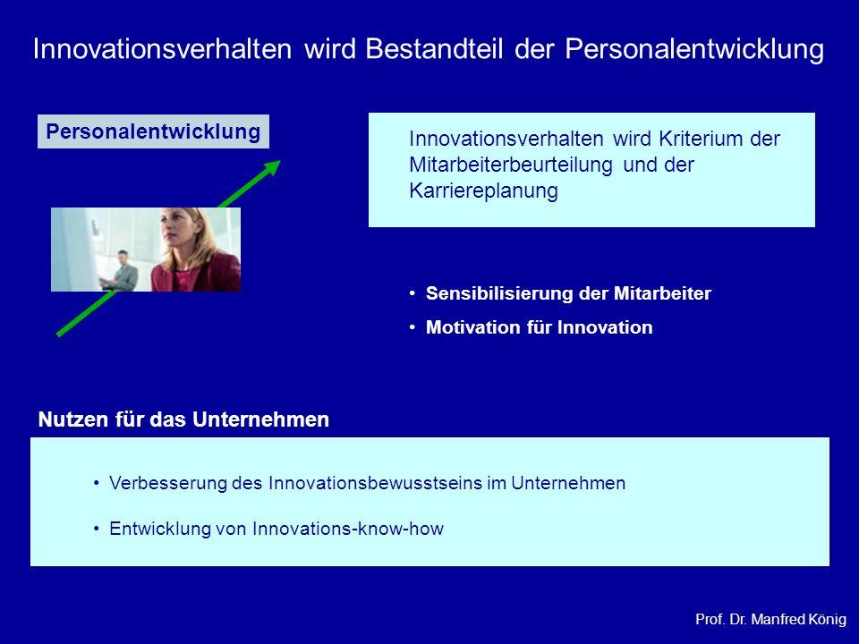 Prof. Dr. Manfred König Innovationsverhalten wird Bestandteil der Personalentwicklung Personalentwicklung Innovationsverhalten wird Kriterium der Mita