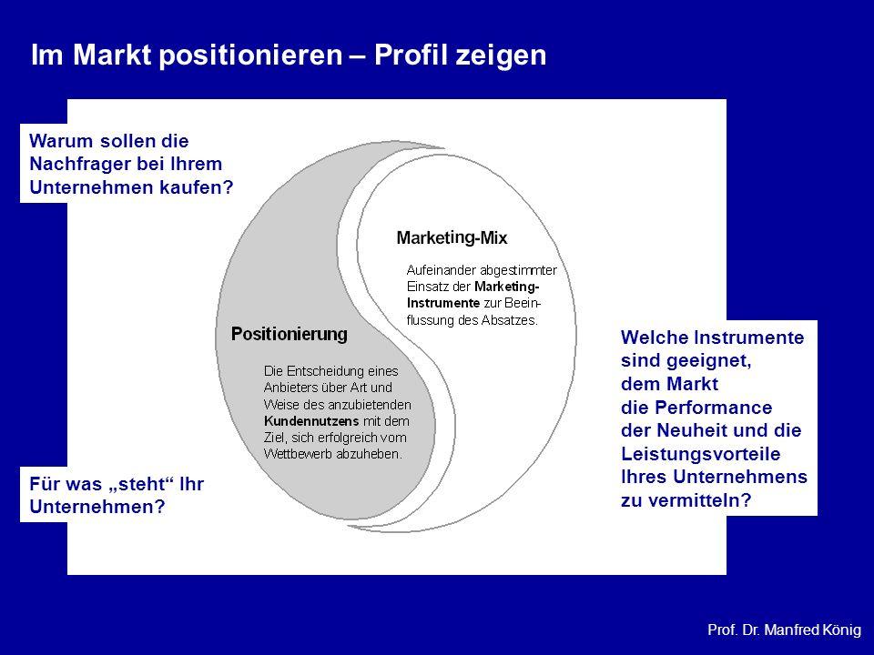Prof. Dr. Manfred König Im Markt positionieren – Profil zeigen Warum sollen die Nachfrager bei Ihrem Unternehmen kaufen? Welche Instrumente sind geeig
