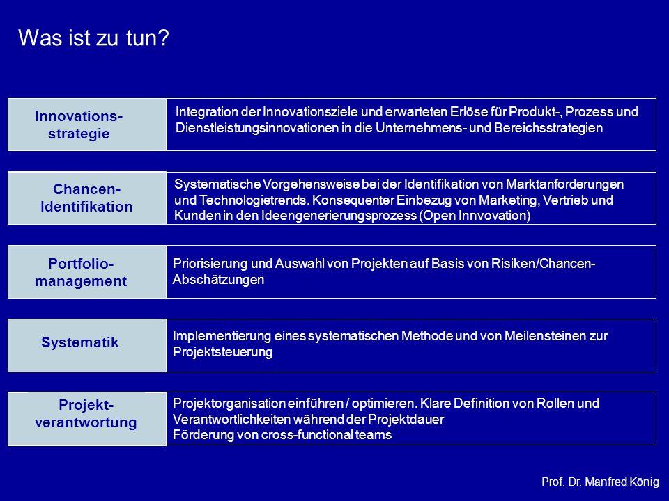 Prof. Dr. Manfred König Integration der Innovationsziele und erwarteten Erlöse für Produkt-, Prozess und Dienstleistungsinnovationen in die Unternehme