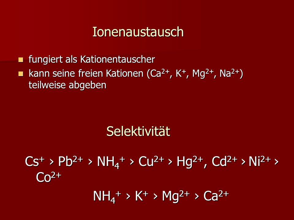 Selektivität Cs + Pb 2+ NH 4 + Cu 2+ Hg 2+, Cd 2+ Ni 2+ Co 2+ NH 4 + K + Mg 2+ Ca 2+ NH 4 + K + Mg 2+ Ca 2+ Ionenaustausch fungiert als Kationentausch