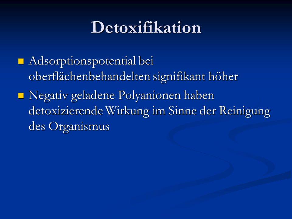 Detoxifikation Adsorptionspotential bei oberflächenbehandelten signifikant höher Adsorptionspotential bei oberflächenbehandelten signifikant höher Neg