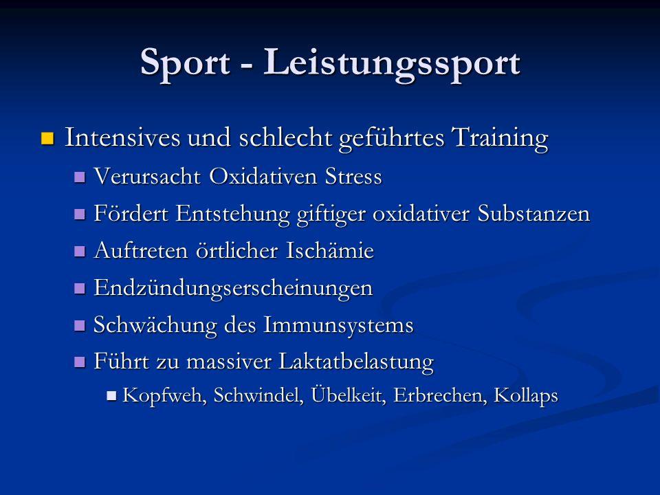 Sport - Leistungssport Intensives und schlecht geführtes Training Intensives und schlecht geführtes Training Verursacht Oxidativen Stress Verursacht O