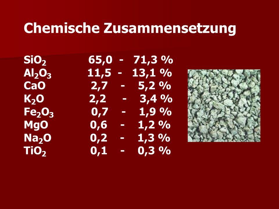 Chemische Zusammensetzung SiO 2 65,0 - 71,3 % Al 2 O 3 11,5 - 13,1 % CaO 2,7 - 5,2 % K 2 O 2,2 - 3,4 % Fe 2 O 3 0,7 - 1,9 % MgO 0,6 - 1,2 % Na 2 O 0,2