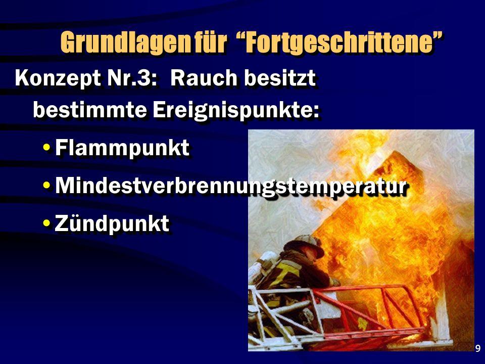 20 Die KUNST, Rauch zu lesen Ein VORGEHEN in 4 SCHRITTEN, um zu helfen, Brandverhalten und feindliche Brandereignisse vorherzusagen