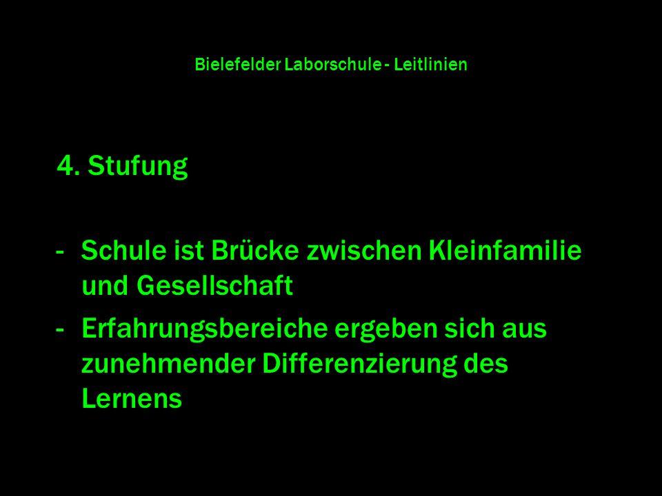 Bielefelder Laborschule - Leitlinien 4. Stufung -Schule ist Brücke zwischen Kleinfamilie und Gesellschaft -Erfahrungsbereiche ergeben sich aus zunehme