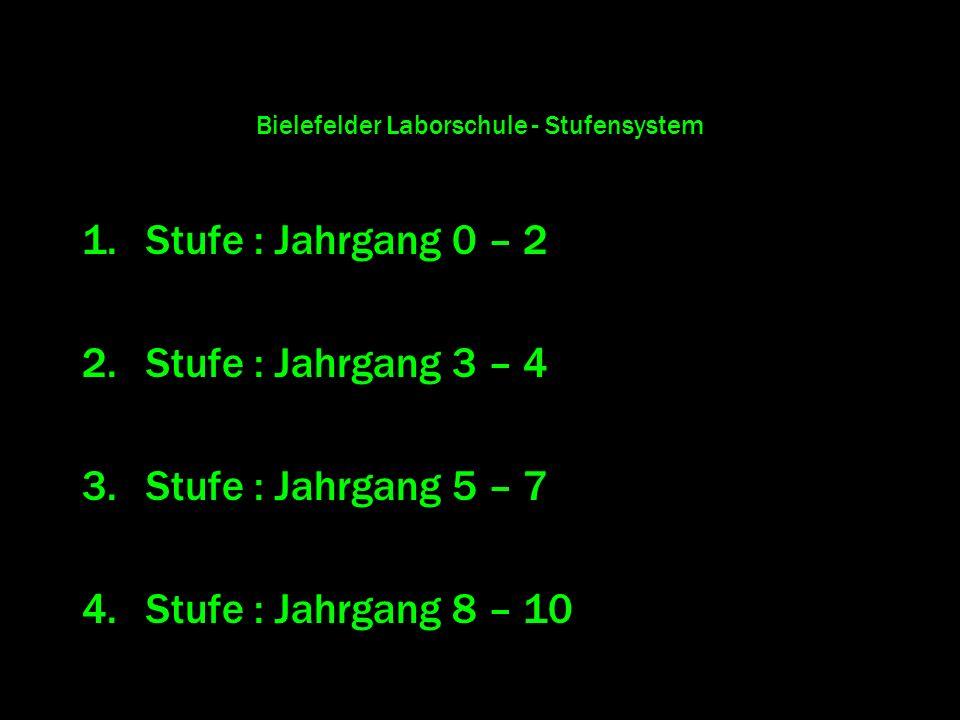 Bielefelder Laborschule - Stufensystem 1.Stufe : Jahrgang 0 – 2 2.Stufe : Jahrgang 3 – 4 3.Stufe : Jahrgang 5 – 7 4.Stufe : Jahrgang 8 – 10