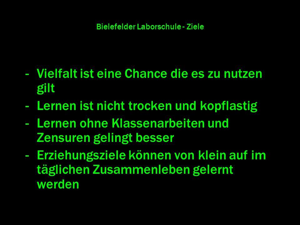 Bielefelder Laborschule - Ziele -Vielfalt ist eine Chance die es zu nutzen gilt -Lernen ist nicht trocken und kopflastig -Lernen ohne Klassenarbeiten